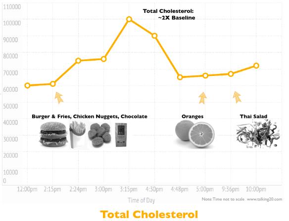 T20_BurgerCurve_Graph